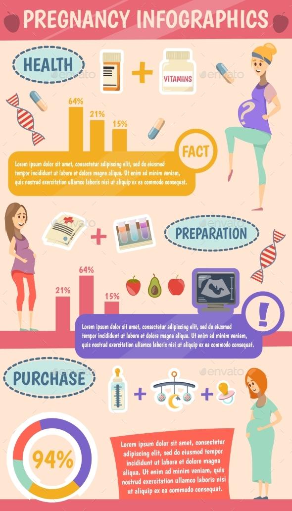 Pregnancy Cartoon Infographics - Health/Medicine Conceptual