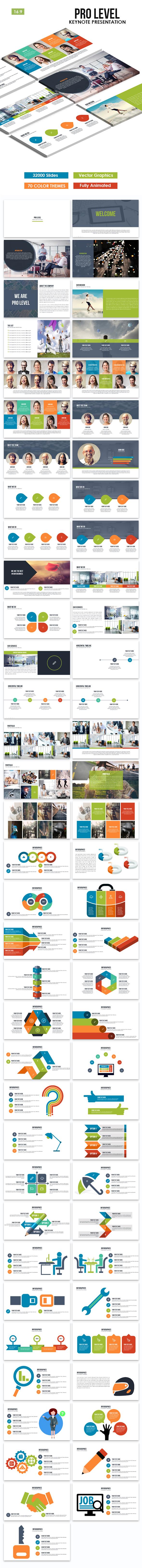 Pro Level Keynote Template - Business Keynote Templates