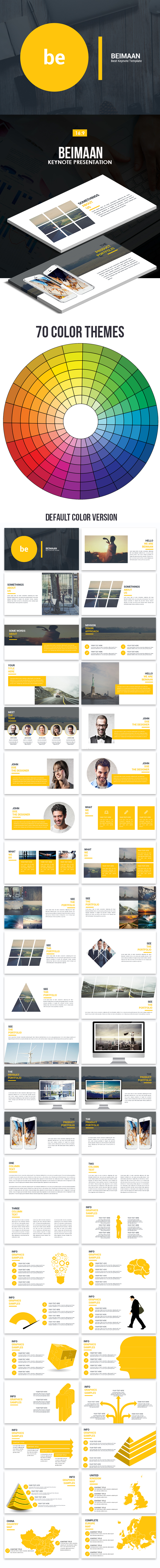 Beimaan Keynote Template - Business Keynote Templates