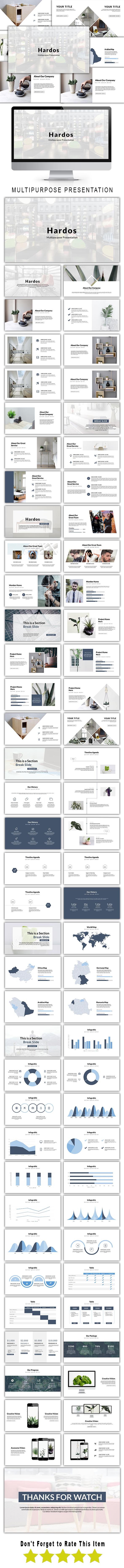 Hardos Multipurpose Google Slide Template - Keynote Templates Presentation Templates