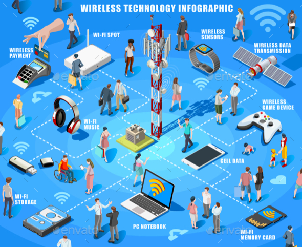 Wireless Connecting Isometric People Vector Social Graphics - People Characters