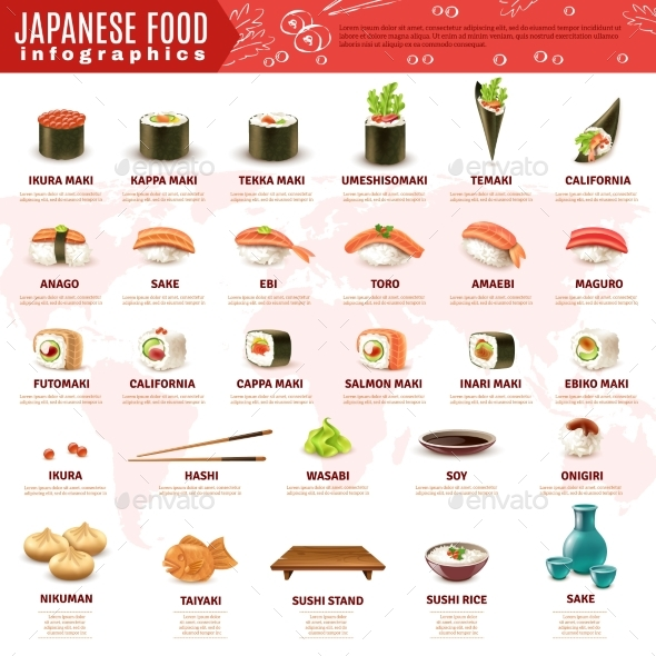 Japanese Sushi Infographics - Food Objects