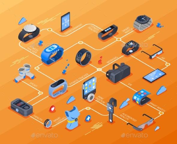 Wearable Technology Isometric Flowchart - Computers Technology