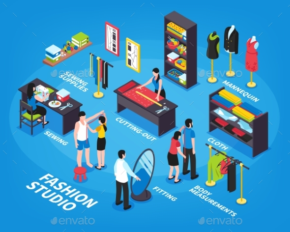 Fashion Studio Isometric Infographics - Industries Business