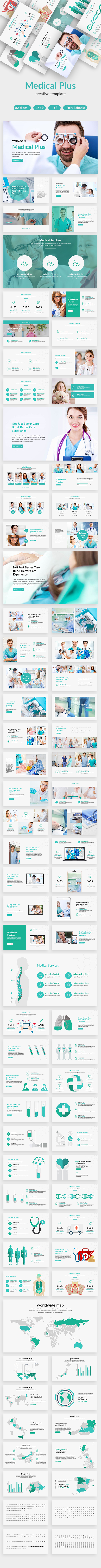 Medical Plus Powerpoint Template - Creative PowerPoint Templates