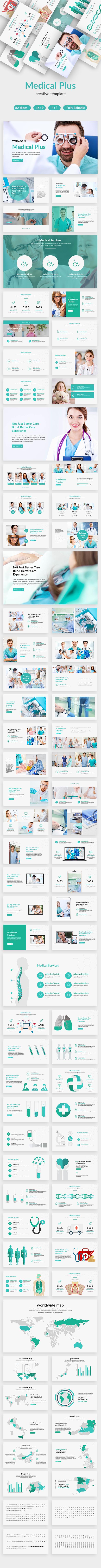 Medical Plus Google Slide Template - Google Slides Presentation Templates