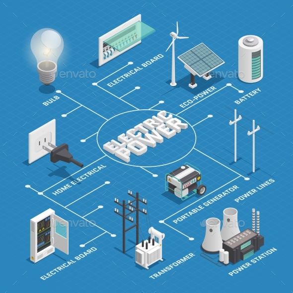 Electricity Power Network Isometric  Flowchart - Miscellaneous Vectors