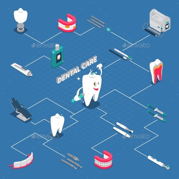 Dental Care Isometric Flowchart - Health/Medicine Conceptual