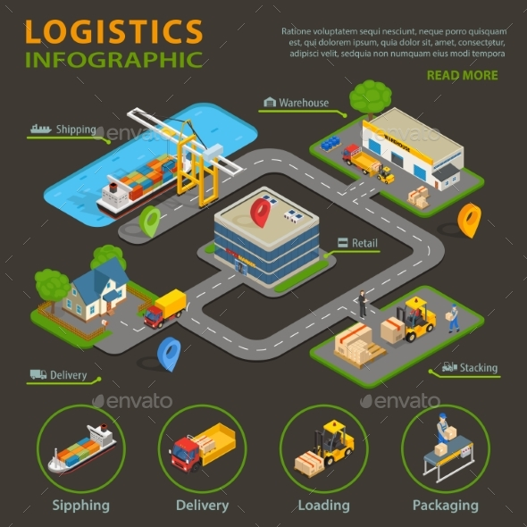 GraphicRiver Logistic Infographic Set 20340581
