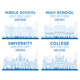 Outline Set of University, High School and College Study Banners.