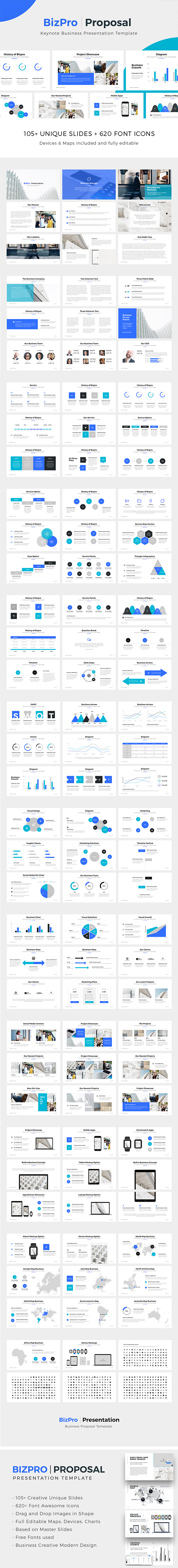 GraphicRiver BizPro Proposal Keynote Template 20385688