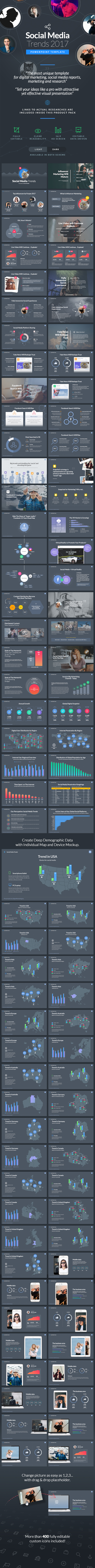 Social Media Trends - Powerpoint Template - PowerPoint Templates Presentation Templates