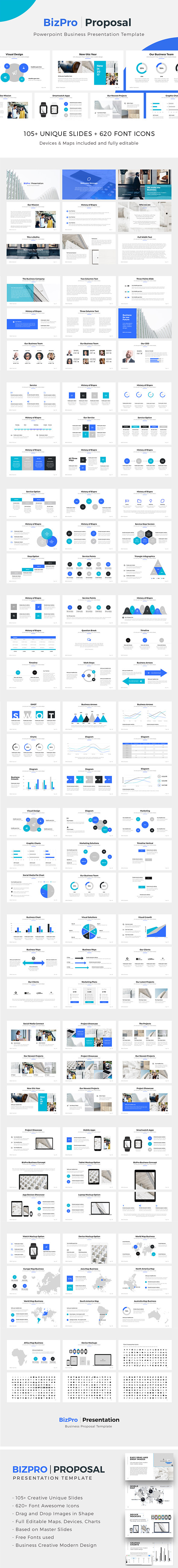 GraphicRiver BizPro Powerpoint Proposal Business Template 20397899