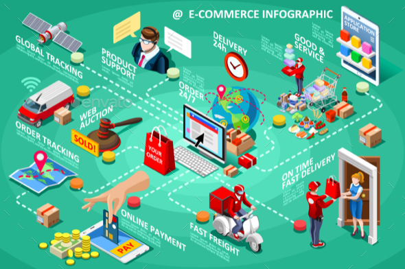 Ecommerce Icons Infographics Vector - Vectors