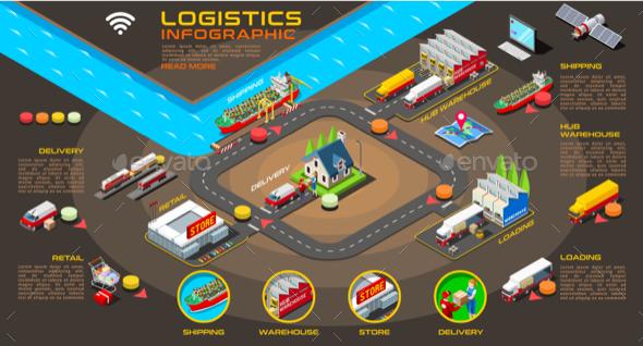 Export Trade Logistics Infographic Banner Vector - Miscellaneous Conceptual