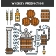Whiskey Production Technology or Whisky Brewery