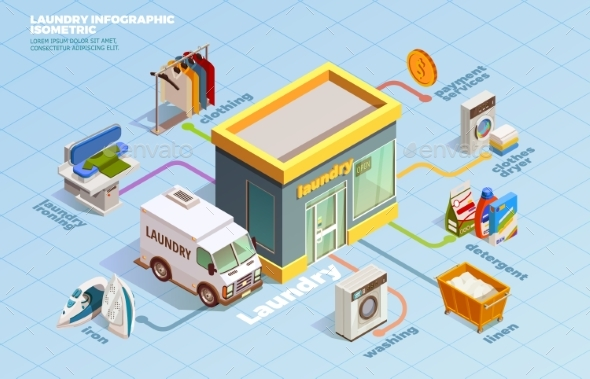 Laundry Isometric Dry Cleaning Infographics - Miscellaneous Vectors