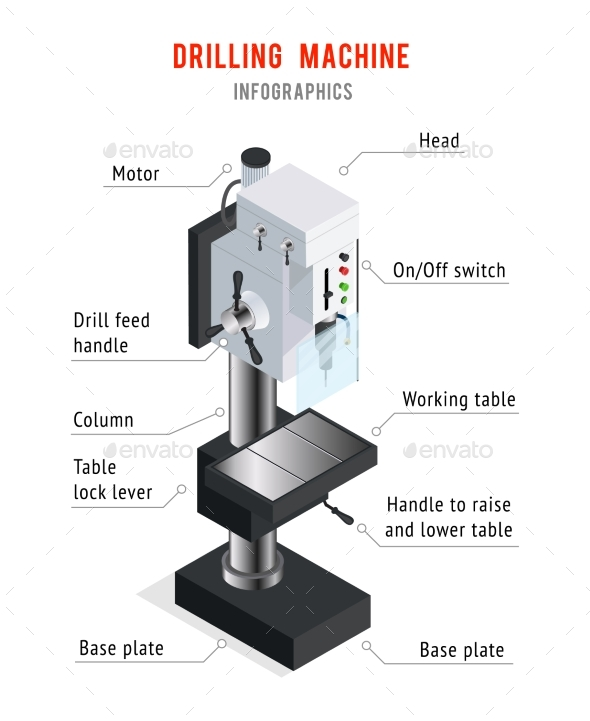 Drilling Machine Infographic Poster - Man-made Objects Objects
