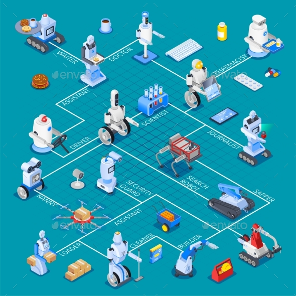 Robotic Assistants Isometric Flowchart - Computers Technology
