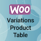 Toret Product Variation Table