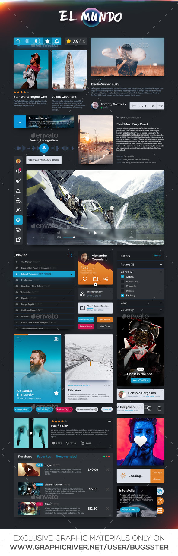 EL Mundo - Universal Desktop and Mobile UI Kit - User Interfaces Web Elements