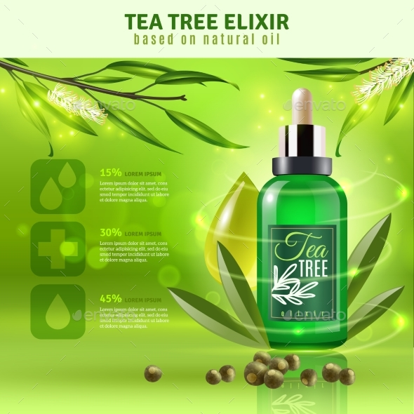 Tea Tree Oil Background - Backgrounds Decorative