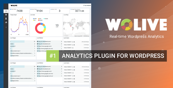 CodeCanyon WOLIVE Simple & Powerful analytics for Wordpress 20434618