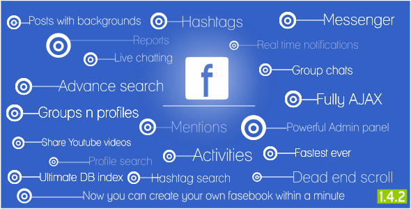 Fasebook - Giant Social Network Platform - CodeCanyon Item for Sale