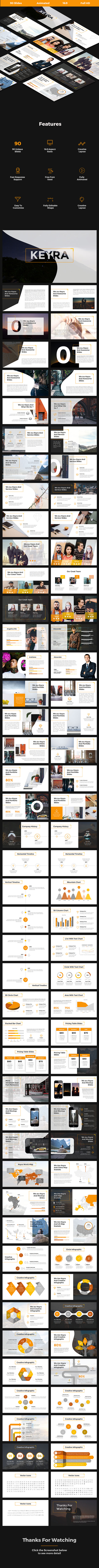 GraphicRiver Keyra Creative Google Slides Template 20465984