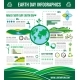 Ecology Earth Conservation Vector Infographics - GraphicRiver Item for Sale