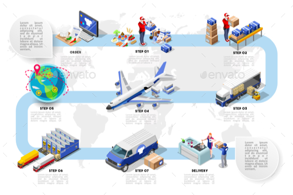 Logistic Infographic Food Delivery Chain Isometric Vector - Concepts Business