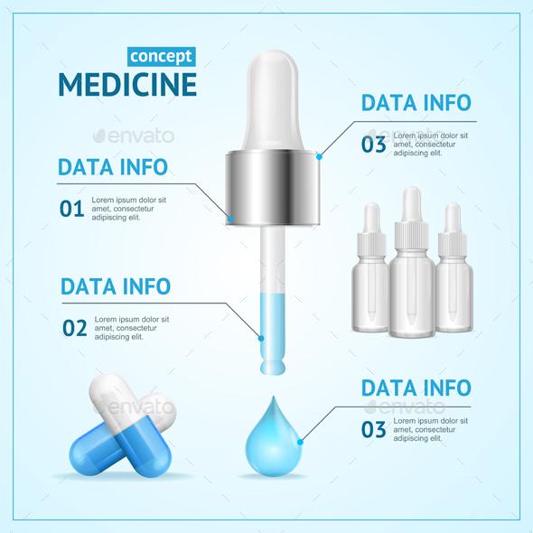 Medicine Concept Card or Poster - Health/Medicine Conceptual