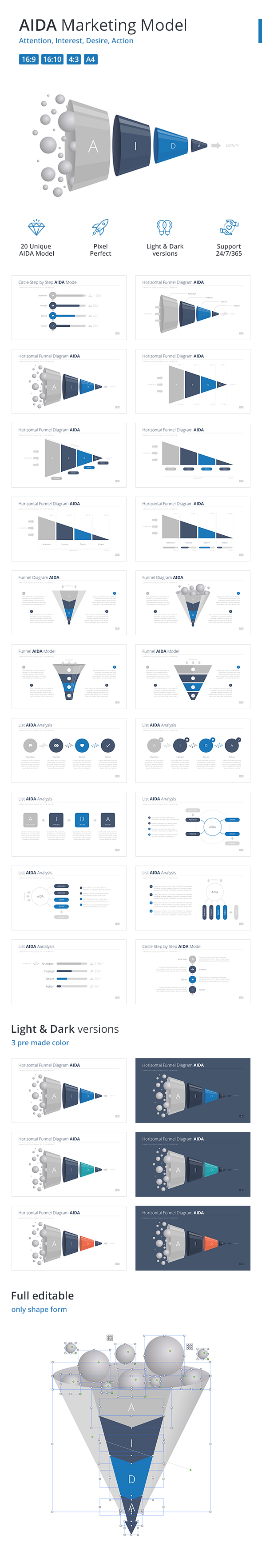 AIDA model for PowerPoint - PowerPoint Templates Presentation Templates