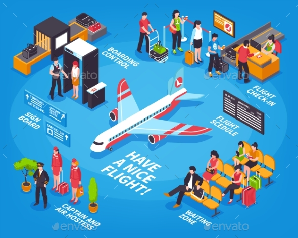 Airport Departure Isometric Infographic Poster - Man-made Objects Objects