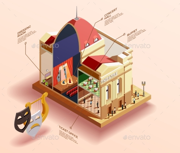 Theatre Building Isometric Infographics - Buildings Objects
