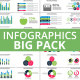 Infographics Big Pack - VideoHive Item for Sale