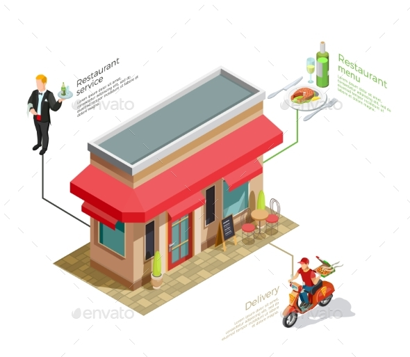 Cafe Services Isometric Concept - Buildings Objects