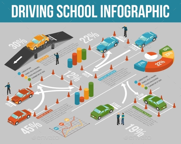 Driving School Infographics - Miscellaneous Conceptual