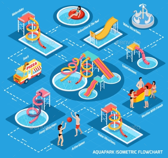Water Park Aquapark Isometric Flowchart - Sports/Activity Conceptual