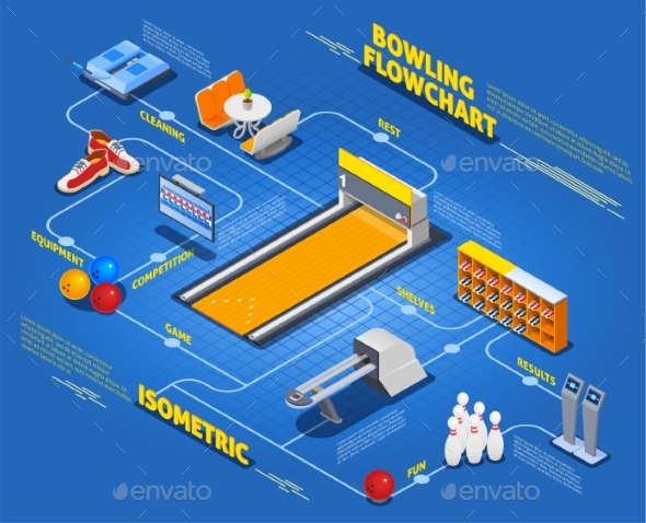 Bowling Isometric Flowchart - Sports/Activity Conceptual