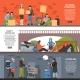 Homeless People Horizontal Banner Set