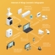Internet Of Things Isometric Infographics