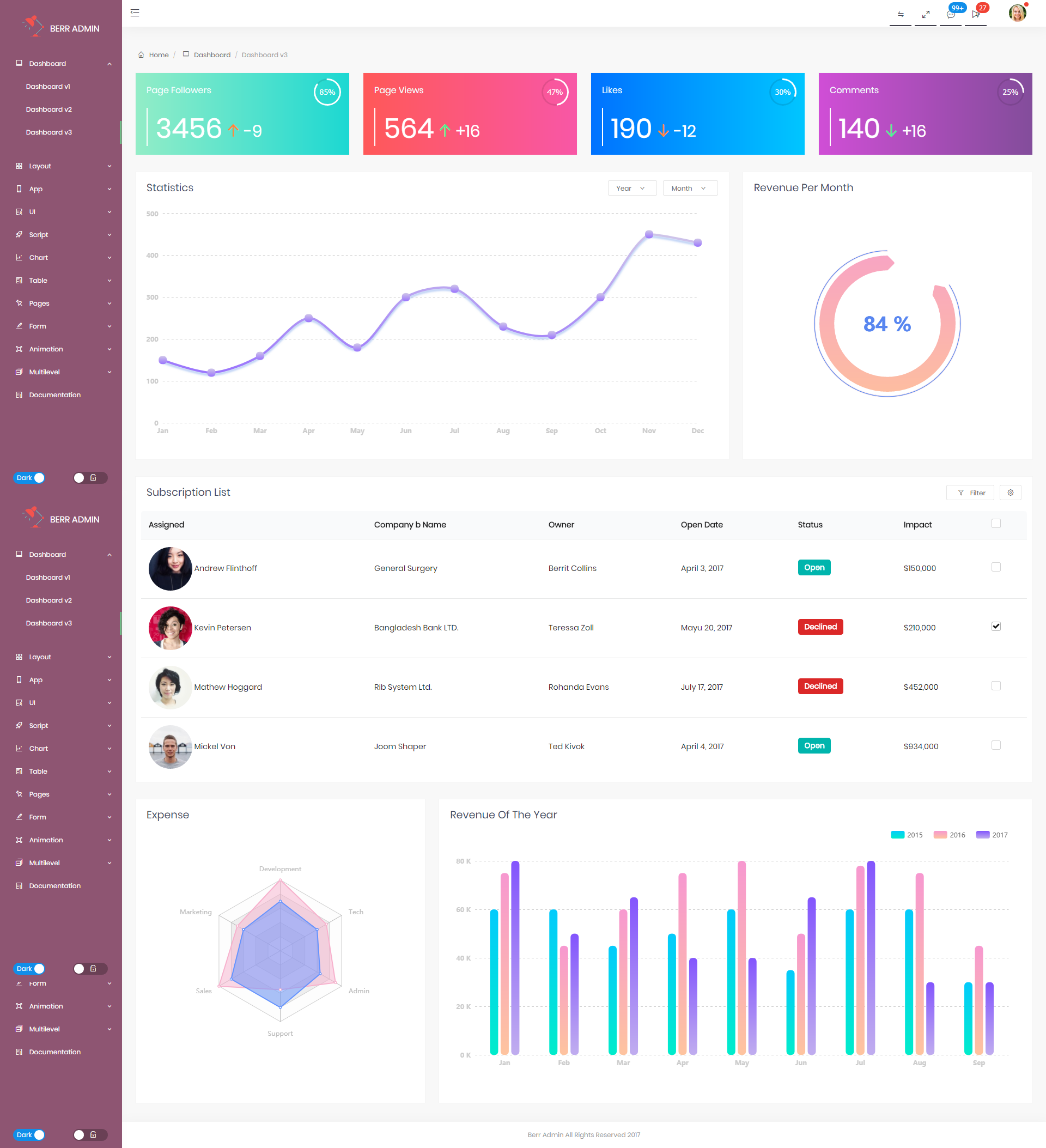 berr admin react admin dashboard template by yellowred themeforest. Black Bedroom Furniture Sets. Home Design Ideas