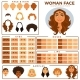 Woman Face Constructor