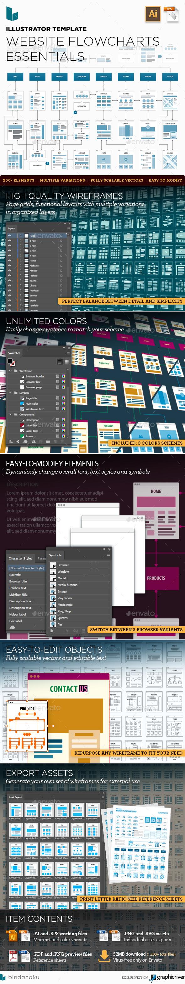GraphicRiver Website Flowcharts Essentials 20562047