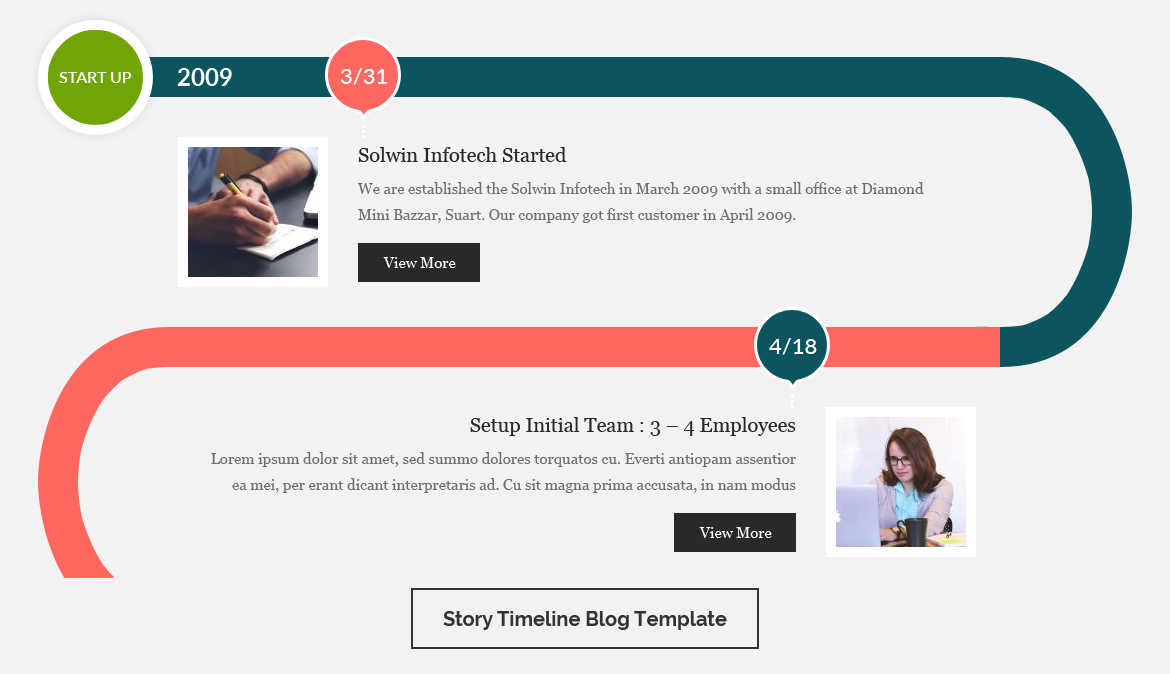 Blog Designer PRO For WordPress By Solwin CodeCanyon - Timeline blogger template