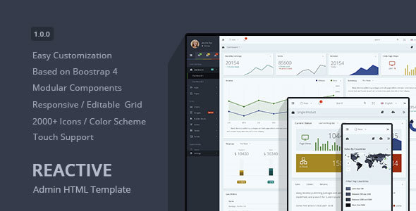 ThemeForest Reactive Responsive Admin Template 20407621