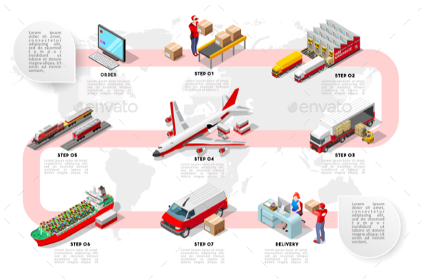 GraphicRiver International Trade Logistics Network Isometric Infographic Vector 20567575