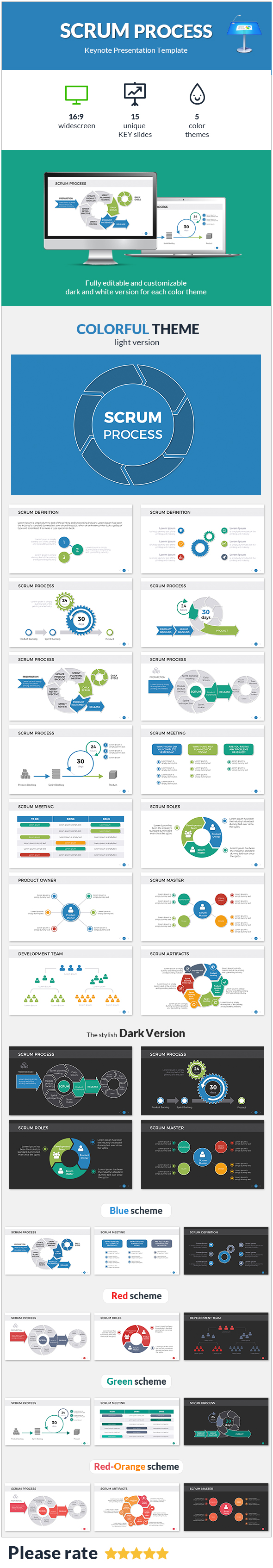 Scrum Process Keynote Presentation Template - Keynote Templates Presentation Templates