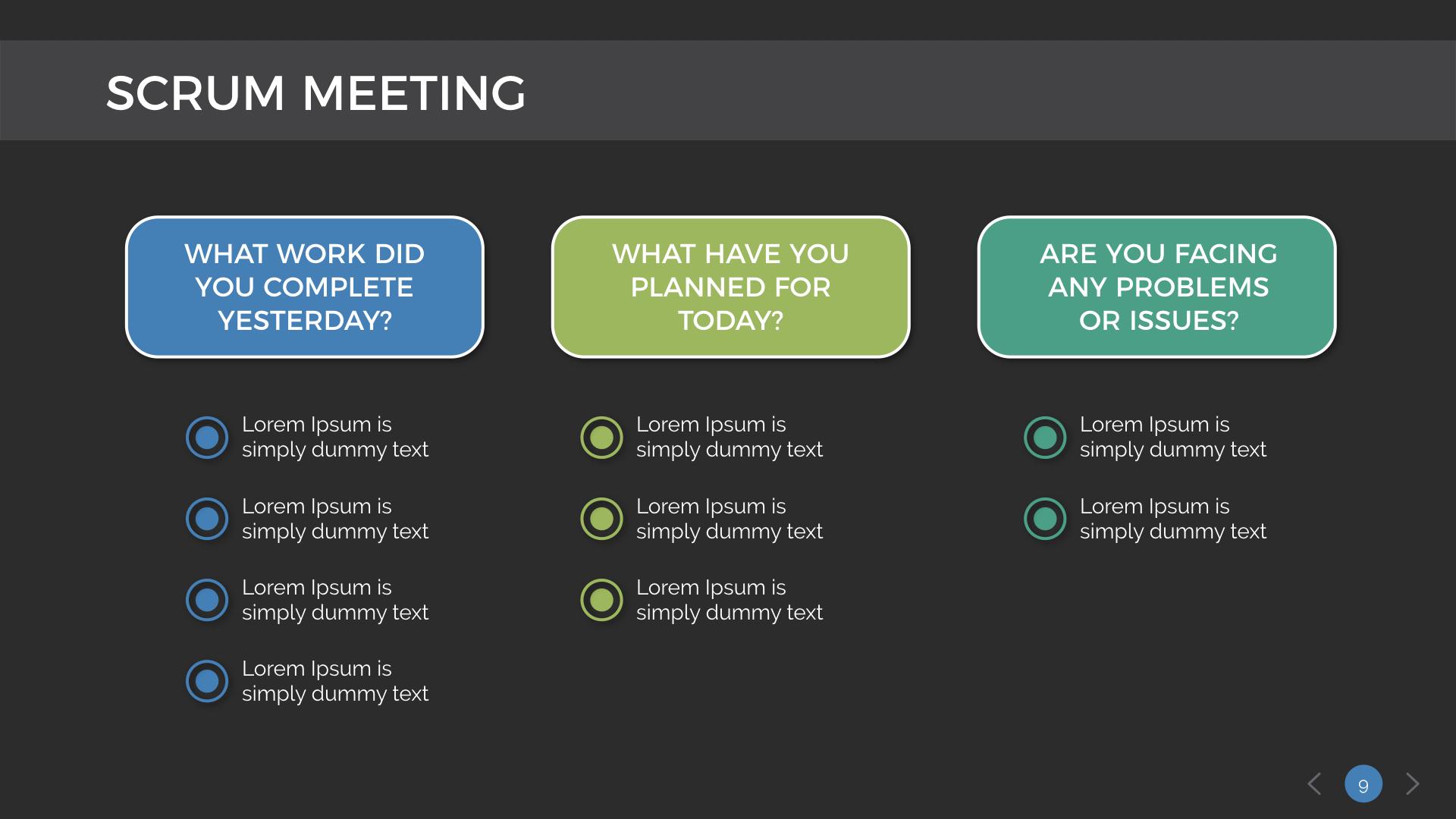 Scrum Process Keynote Presentation Template by SanaNik   GraphicRiver